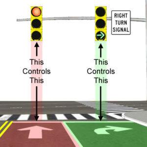 Right Turn Signal in Pennsylvania